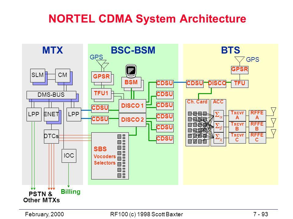 February, 20007 - 93RF100 (c) 1998 Scott Baxter NORTEL CDMA System Architecture