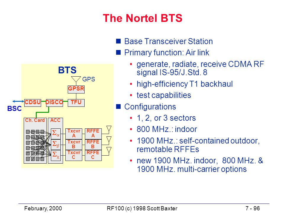 February, 20007 - 96RF100 (c) 1998 Scott Baxter The Nortel BTS nBase Transceiver Station nPrimary function: Air link generate, radiate, receive CDMA RF signal IS-95/J.Std.