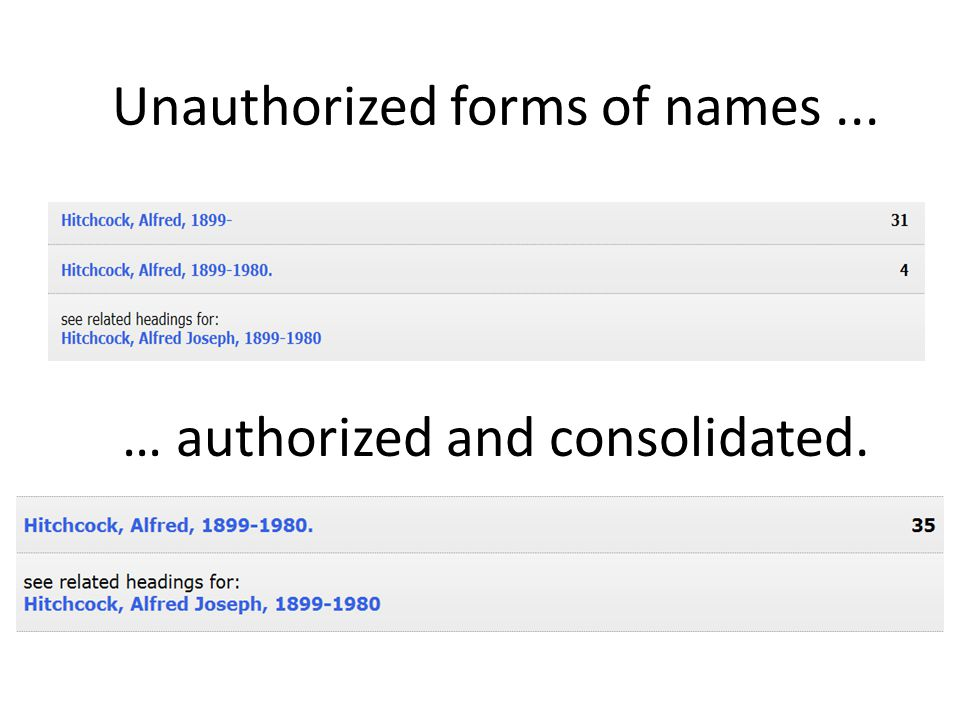… authorized and consolidated. Unauthorized forms of names...