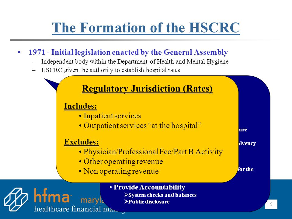 5 The Formation of the HSCRC 1971 - Initial legislation enacted by the General Assembly –Independent body within the Department of Health and Mental H