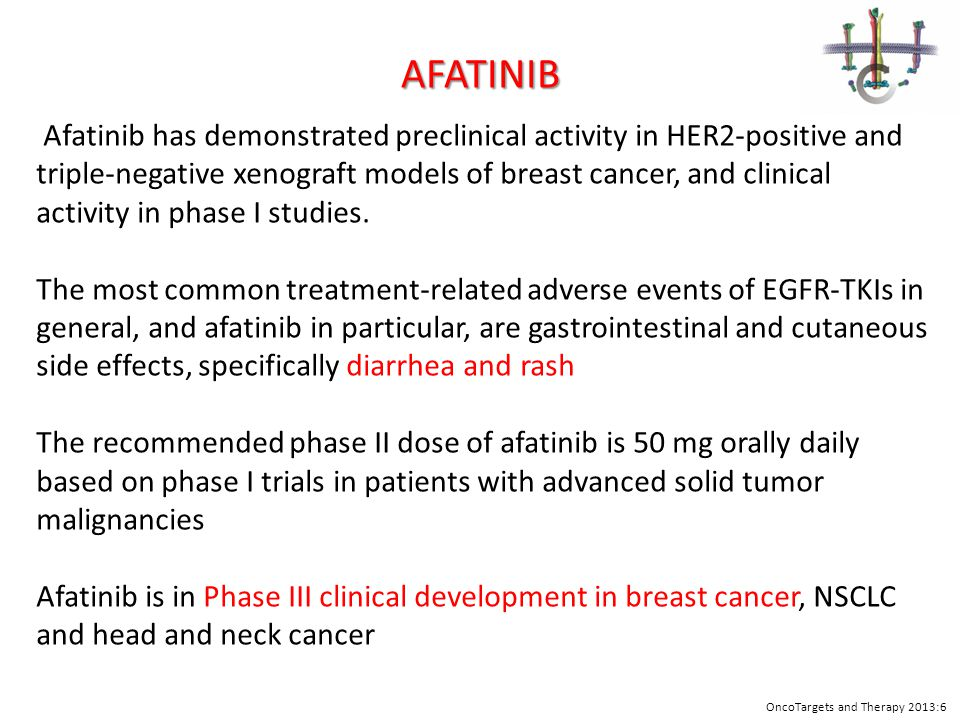 AFATINIB Afatinib has demonstrated preclinical activity in HER2-positive and triple-negative xenograft models of breast cancer, and clinical activity in phase I studies.