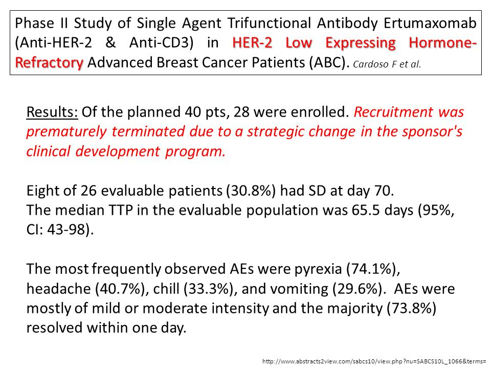 HER-2 Low Expressing Hormone- Refractory Phase II Study of Single Agent Trifunctional Antibody Ertumaxomab (Anti-HER-2 & Anti-CD3) in HER-2 Low Expressing Hormone- Refractory Advanced Breast Cancer Patients (ABC).