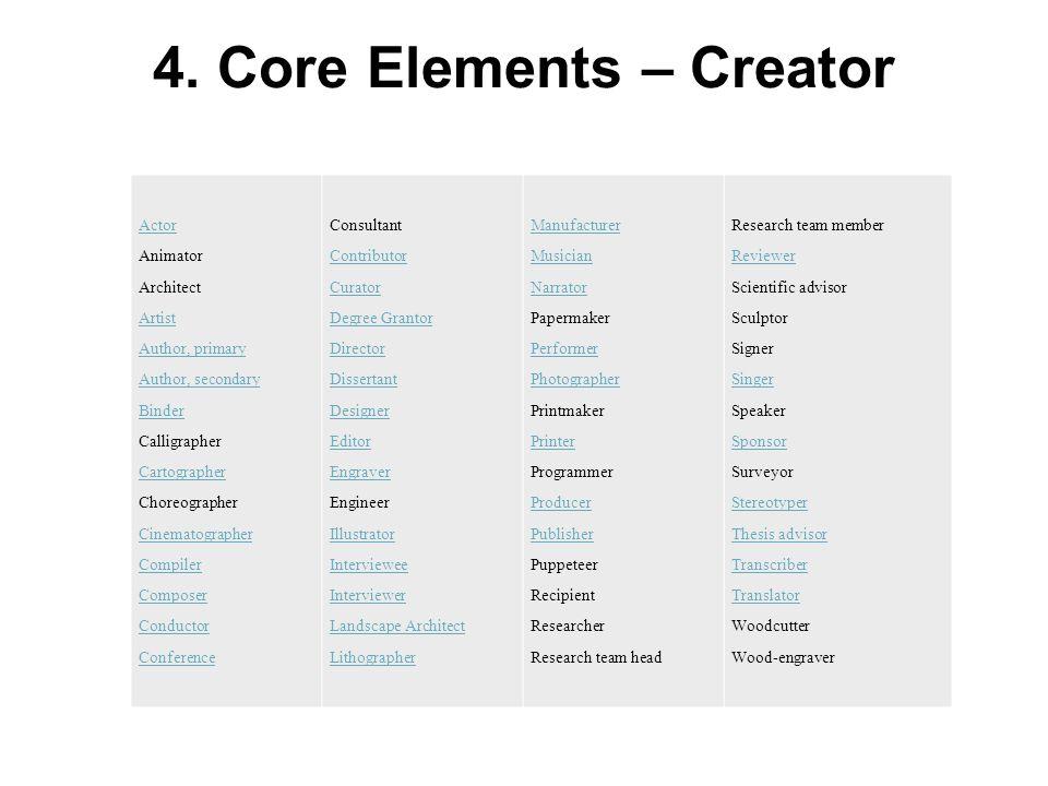 4. Core Elements – Creator Actor Animator Architect Artist Author, primary Author, secondary Binder Calligrapher Cartographer Choreographer Cinematogr