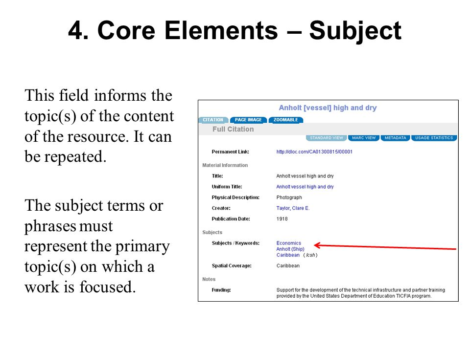 4. Core Elements – Subject This field informs the topic(s) of the content of the resource.