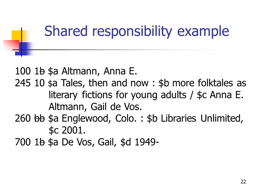 22 100 1b $a Altmann, Anna E. 245 10 $ a Tales, then and now : $b more folktales as literary fictions for young adults / $c Anna E. Altmann, Gail de V