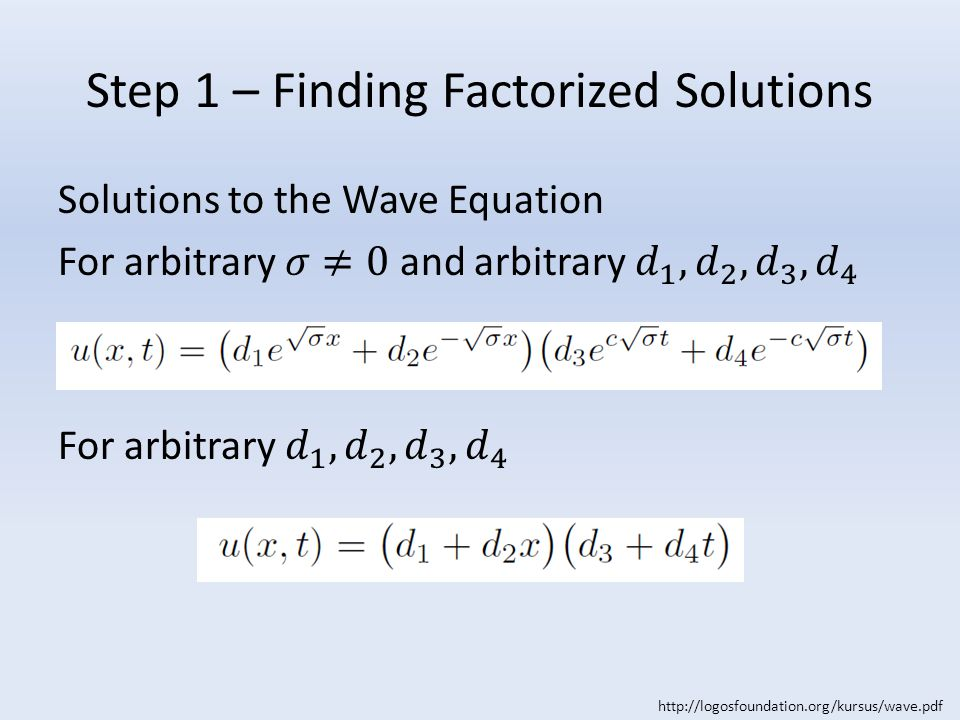 Step 1 – Finding Factorized Solutions http://logosfoundation.org/kursus/wave.pdf