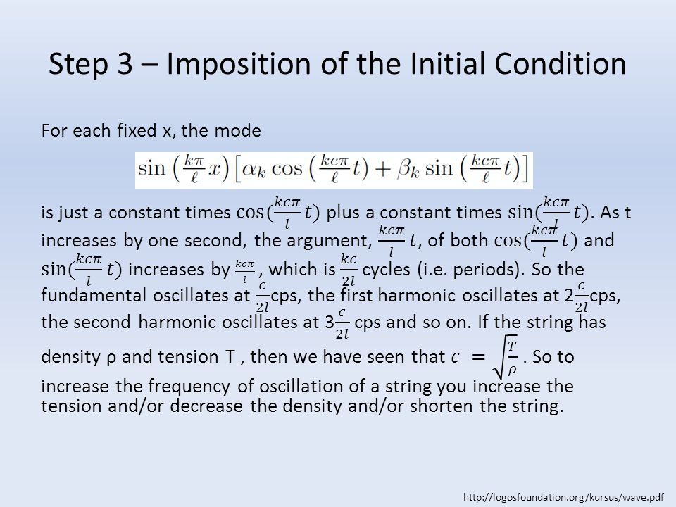 Step 3 – Imposition of the Initial Condition http://logosfoundation.org/kursus/wave.pdf