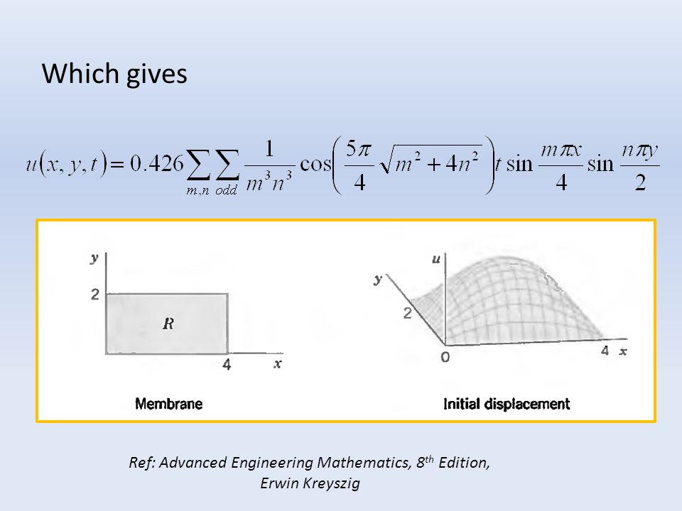 Which gives Ref: Advanced Engineering Mathematics, 8 th Edition, Erwin Kreyszig