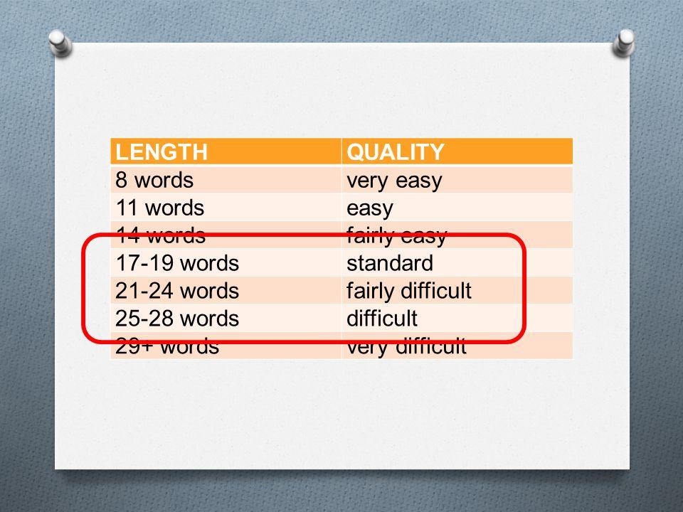 LENGTHQUALITY 8 wordsvery easy 11 wordseasy 14 wordsfairly easy 17-19 wordsstandard 21-24 wordsfairly difficult 25-28 wordsdifficult 29+ wordsvery difficult