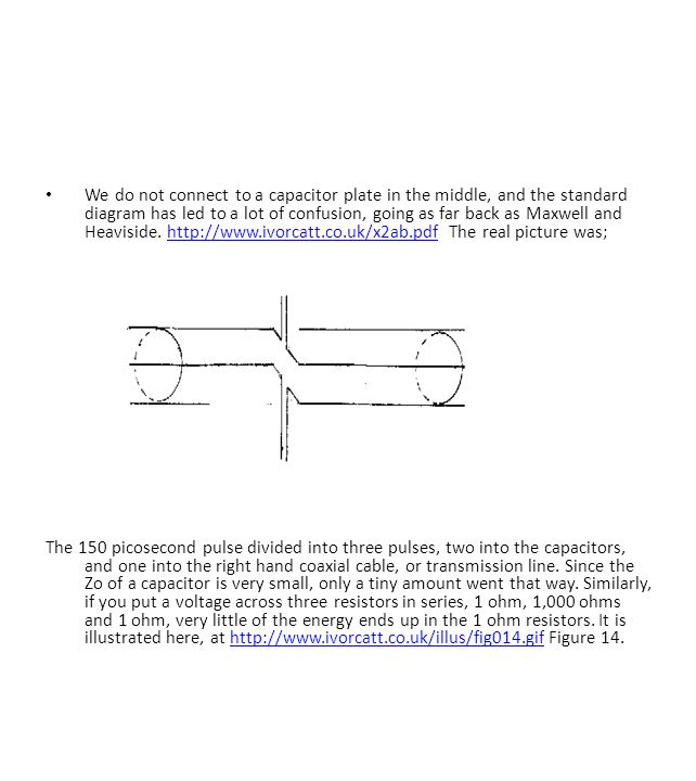 We do not connect to a capacitor plate in the middle, and the standard diagram has led to a lot of confusion, going as far back as Maxwell and Heaviside.