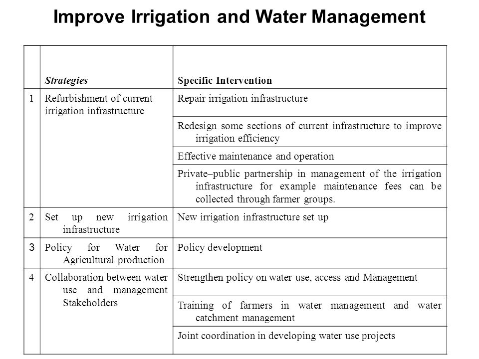 StrategiesSpecific Intervention 1Refurbishment of current irrigation infrastructure Repair irrigation infrastructure Redesign some sections of current infrastructure to improve irrigation efficiency Effective maintenance and operation Private–public partnership in management of the irrigation infrastructure for example maintenance fees can be collected through farmer groups.