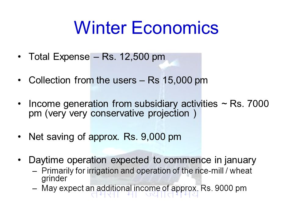 Winter Economics Total Expense – Rs.
