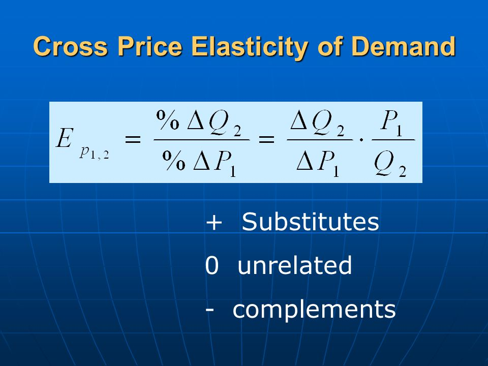 Cross Price Elasticity of Demand + Substitutes 0 unrelated - complements