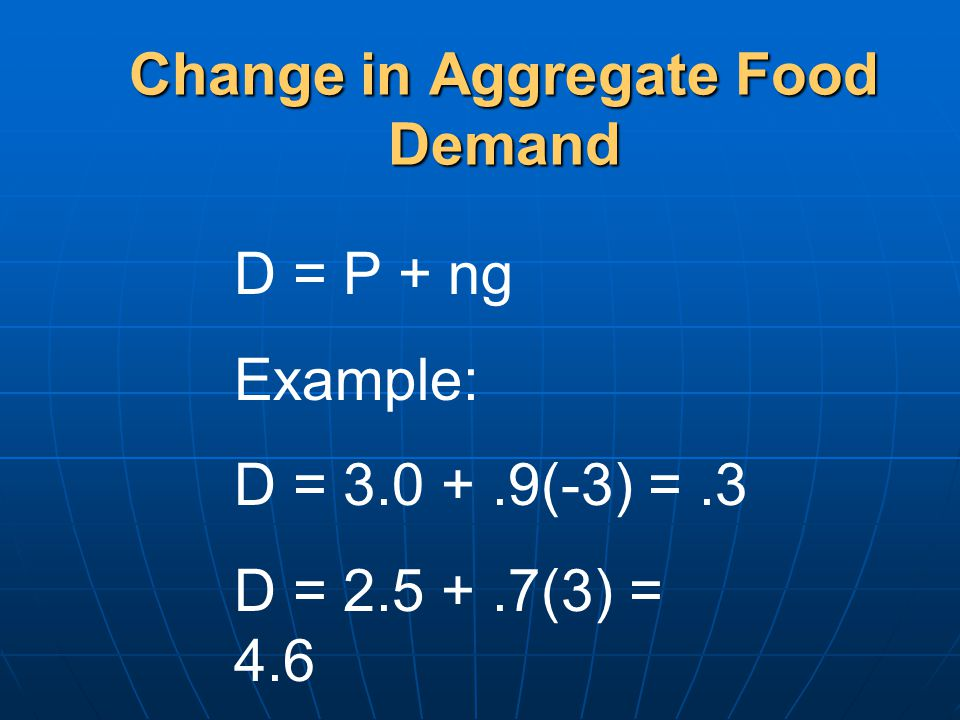 D = P + ng Example: D = 3.0 +.9(-3) =.3 D = 2.5 +.7(3) = 4.6 Change in Aggregate Food Demand