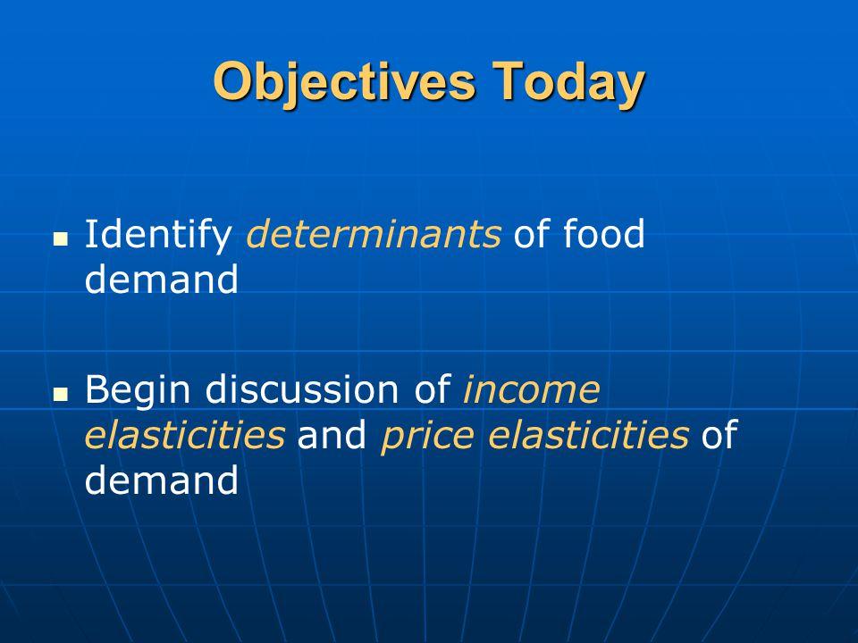 Effective demand for food Food Need