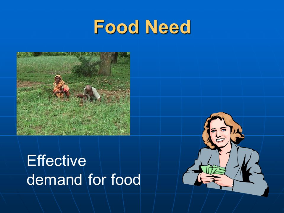 Determinants of Food Demand Income Price (own) Price (substitutes + complements) Population Habits, customs, preferences