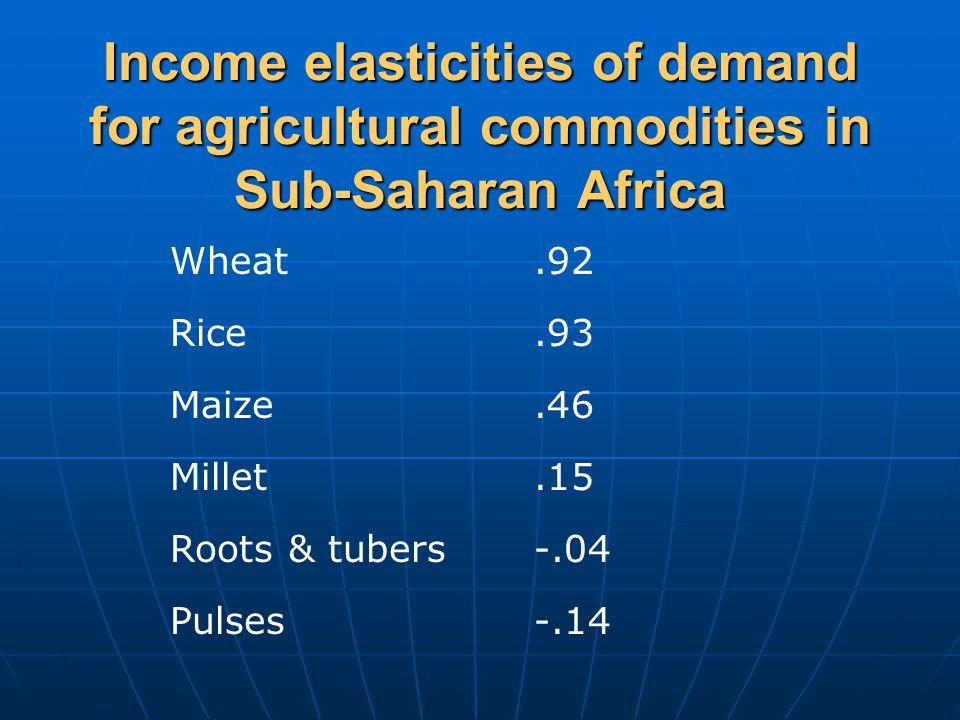 Price Quantity P1P1 Q1Q1 Supply Demand