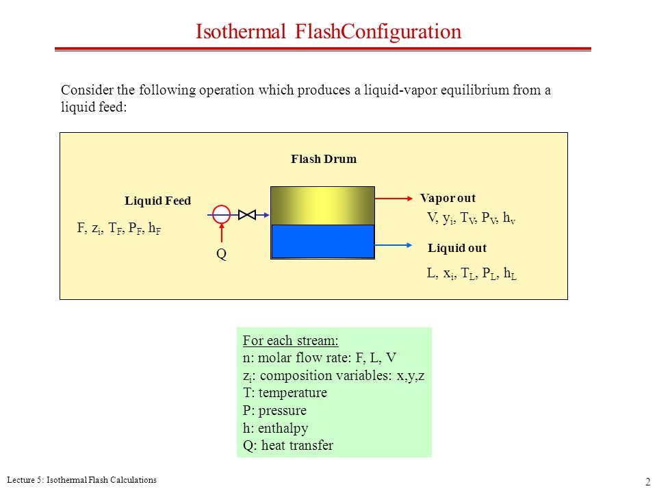 Lecture 5: Isothermal Flash Calculations 2 Isothermal FlashConfiguration Liquid Feed Consider the following operation which produces a liquid-vapor equilibrium from a liquid feed: Vapor out Flash Drum F, z i, T F, P F, h F For each stream: n: molar flow rate: F, L, V z i : composition variables: x,y,z T: temperature P: pressure h: enthalpy Q: heat transfer L, x i, T L, P L, h L Liquid out V, y i, T V, P V, h v Q