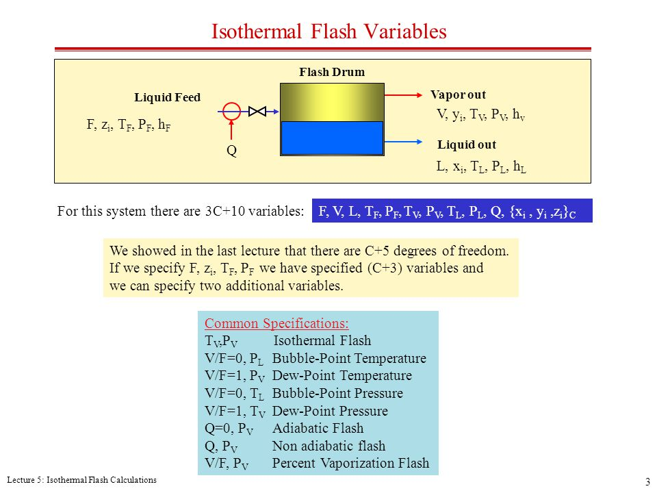 Lecture 5: Isothermal Flash Calculations 3 Isothermal Flash Variables Liquid Feed We showed in the last lecture that there are C+5 degrees of freedom.