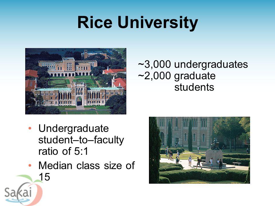 Rice University Undergraduate student–to–faculty ratio of 5:1 Median class size of 15 ~3,000 undergraduates ~2,000 graduate students