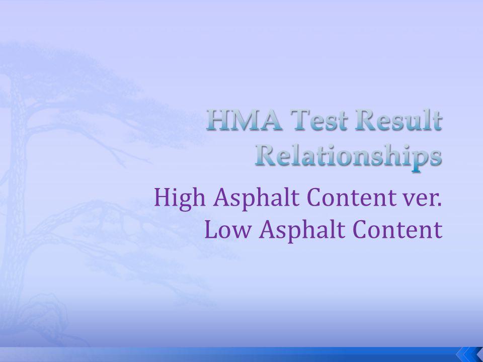 High Asphalt Content ver. Low Asphalt Content