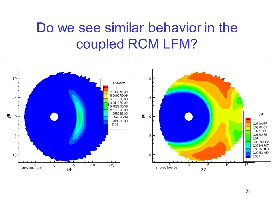 34 Do we see similar behavior in the coupled RCM LFM?