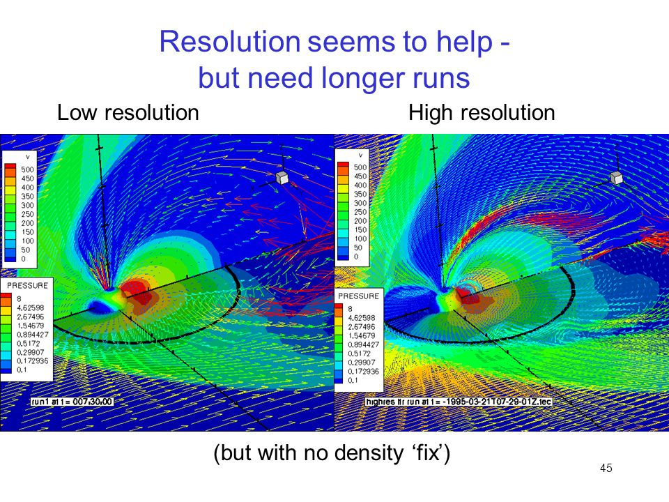 45 Low resolutionHigh resolution (but with no density 'fix') Resolution seems to help - but need longer runs