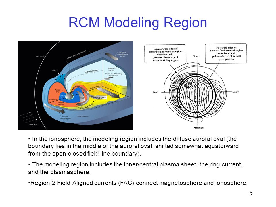 5 RCM Modeling Region In the ionosphere, the modeling region includes the diffuse auroral oval (the boundary lies in the middle of the auroral oval, s