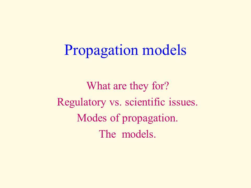 ITU Recommendations on Radiowave Propagation