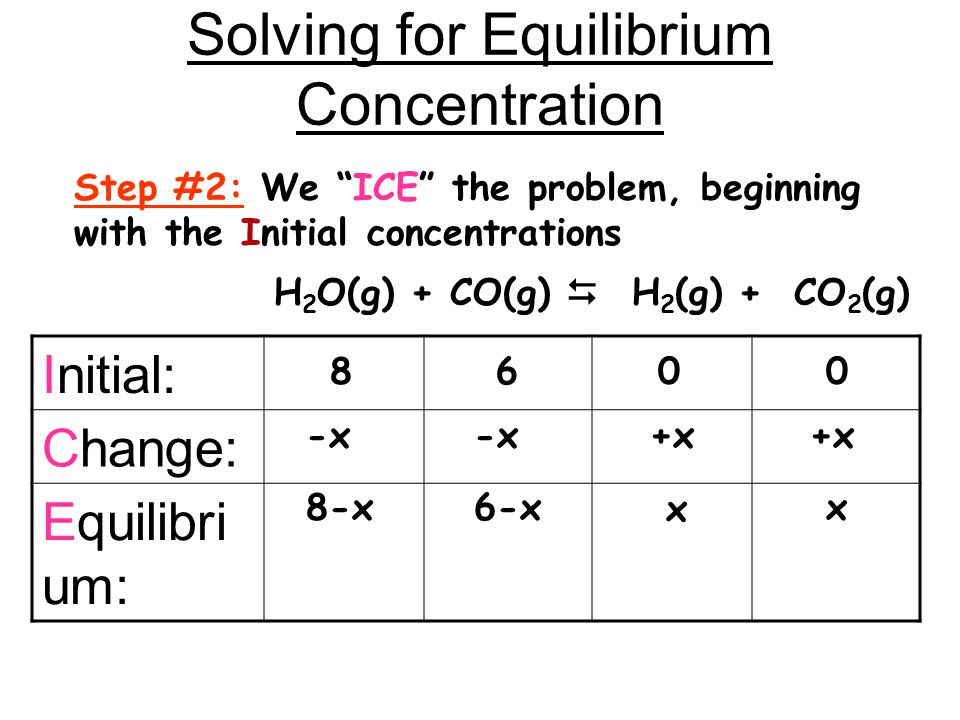 Solving for Equilibrium Concentration H 2 O(g) + CO(g)  H 2 (g) + CO 2 (g) Initial: Change: Equilibri um: Step #2: We ICE the problem, beginning with the Initial concentrations 8600 -x +x 8-x6-x x x