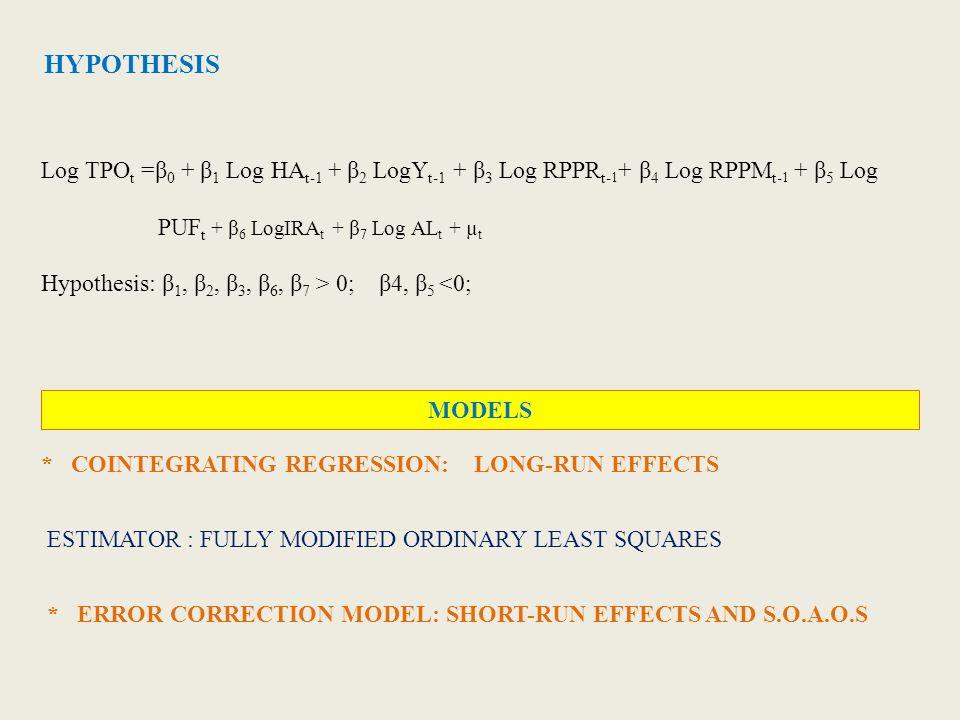 HYPOTHESIS Log TPO t =β 0 + β 1 Log HA t-1 + β 2 LogY t-1 + β 3 Log RPPR t- 1 + β 4 Log RPPM t- 1 + β 5 Log PUF t + β 6 LogIRA t + β 7 Log AL t + µ t Hypothesis: β 1, β 2, β 3, β 6, β 7 > 0; β4, β 5 <0; ESTIMATOR : FULLY MODIFIED ORDINARY LEAST SQUARES * COINTEGRATING REGRESSION: LONG-RUN EFFECTS * ERROR CORRECTION MODEL: SHORT-RUN EFFECTS AND S.O.A.O.S MODELS
