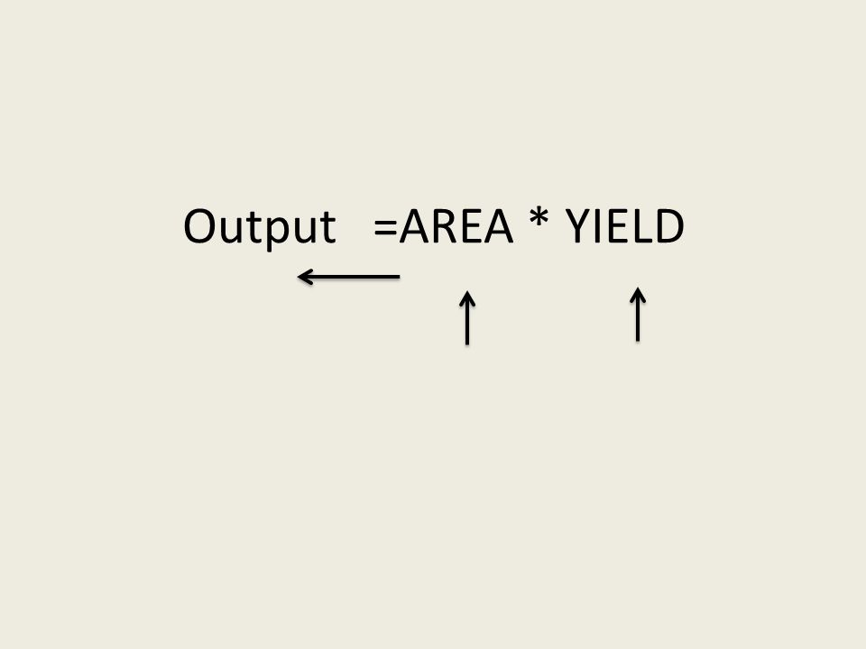 Output =AREA * YIELD