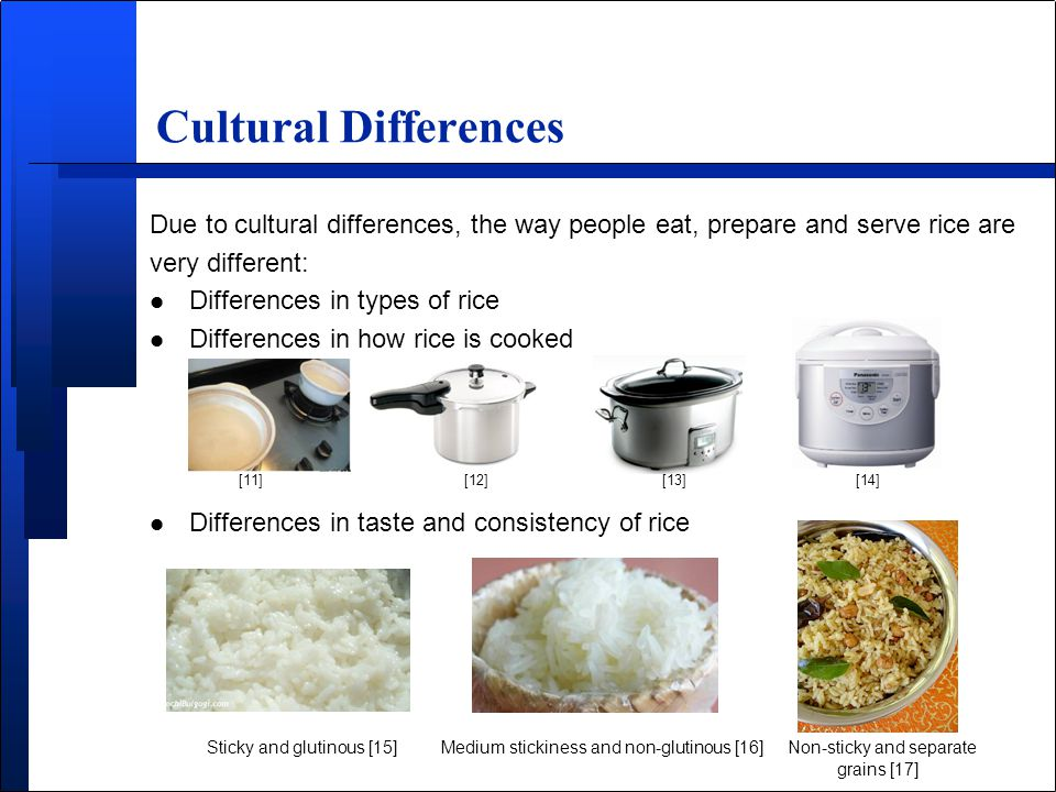 Cultural Differences Due to cultural differences, the way people eat, prepare and serve rice are very different: l Differences in types of rice l Differences in how rice is cooked [11] [12] [13] [14] l Differences in taste and consistency of rice Sticky and glutinous [15] Medium stickiness and non-glutinous [16] Non-sticky and separate grains [17]