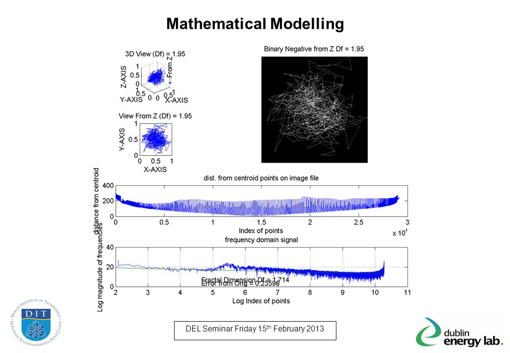 Mathematical Modelling DEL Seminar Friday 15 th February 2013