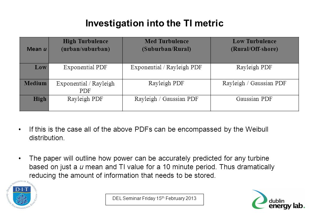 Investigation into the TI metric If this is the case all of the above PDFs can be encompassed by the Weibull distribution. The paper will outline how