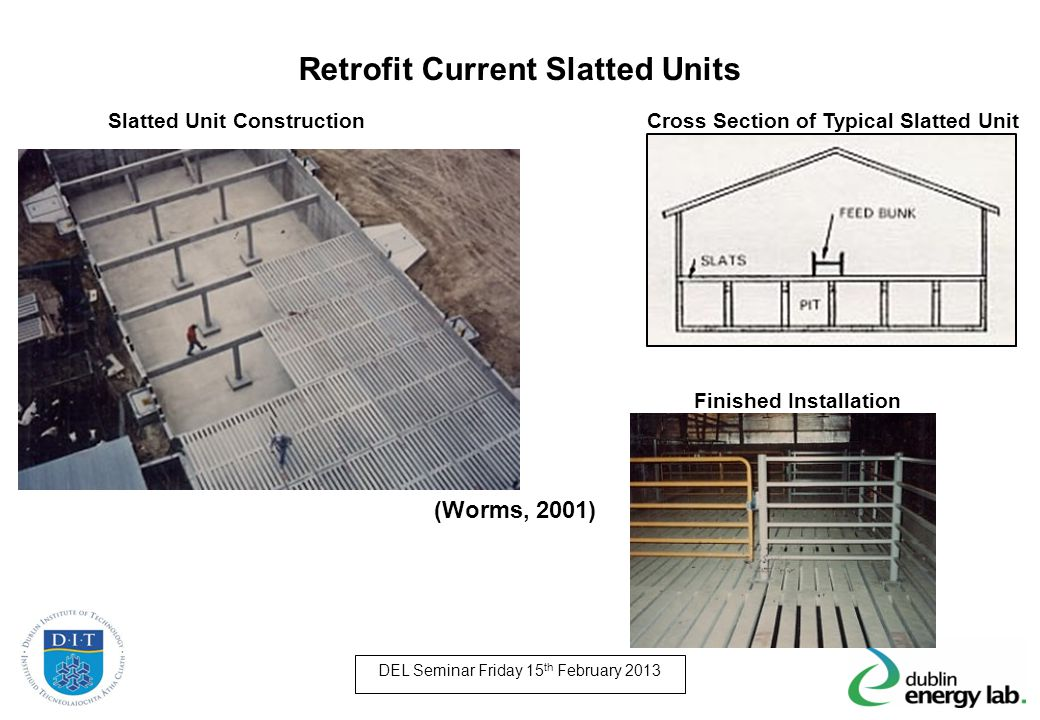 (Worms, 2001) Retrofit Current Slatted Units DEL Seminar Friday 15 th February 2013 Slatted Unit ConstructionCross Section of Typical Slatted Unit Fin