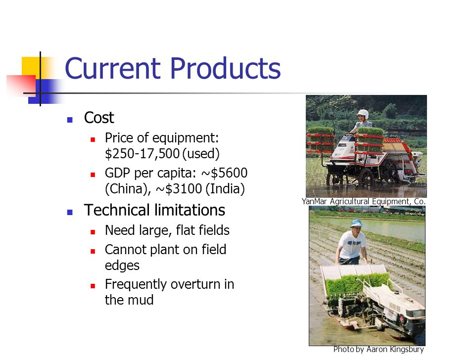 Current Products Cost Price of equipment: $250-17,500 (used) GDP per capita: ~$5600 (China), ~$3100 (India) Technical limitations Need large, flat fields Cannot plant on field edges Frequently overturn in the mud YanMar Agricultural Equipment, Co.