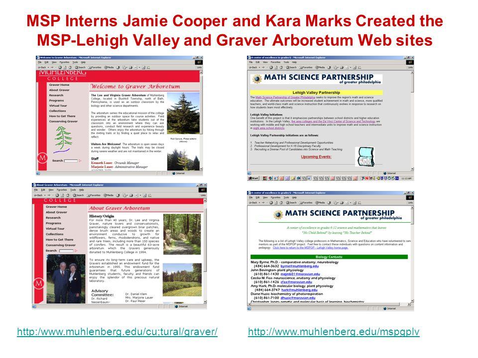 MSP Interns Jamie Cooper and Kara Marks Created the MSP-Lehigh Valley and Graver Arboretum Web sites http:/www.muhlenberg.edu/cu;tural/graver/http://www.muhlenberg.edu/mspgplv