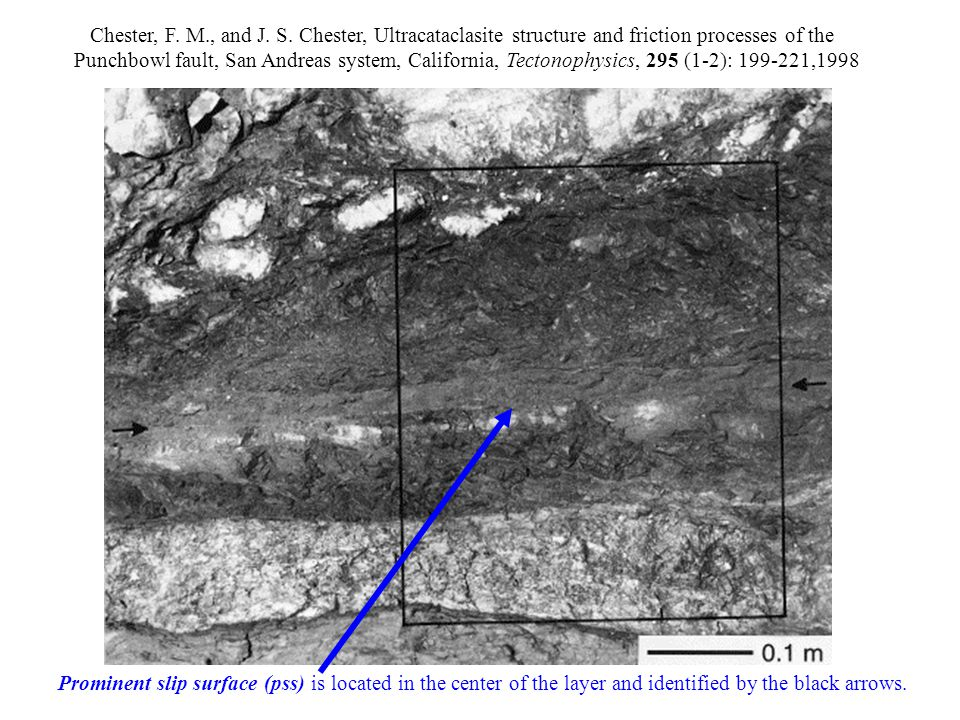 Chester, F. M., and J. S. Chester, Ultracataclasite structure and friction processes of the Punchbowl fault, San Andreas system, California, Tectonoph