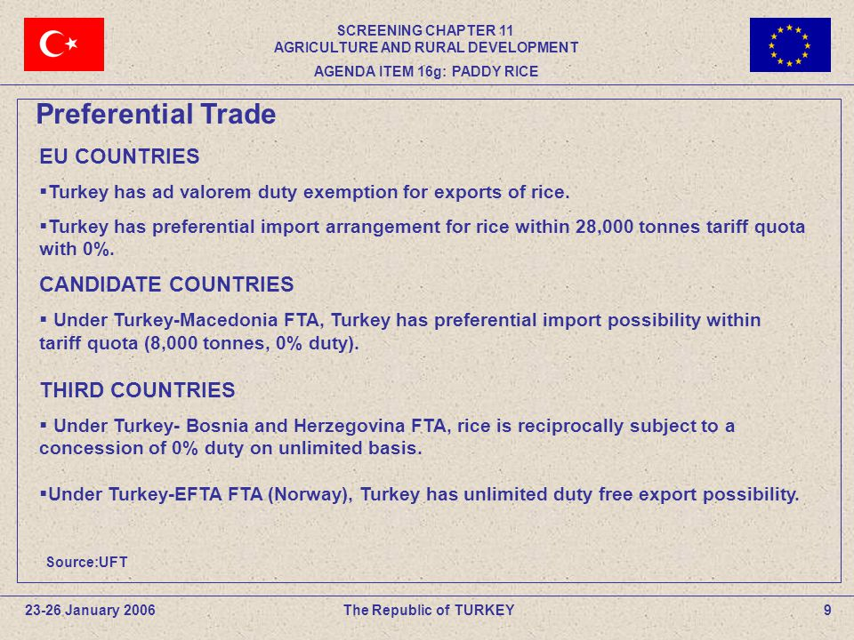 Preferential Trade EU COUNTRIES  Turkey has ad valorem duty exemption for exports of rice.