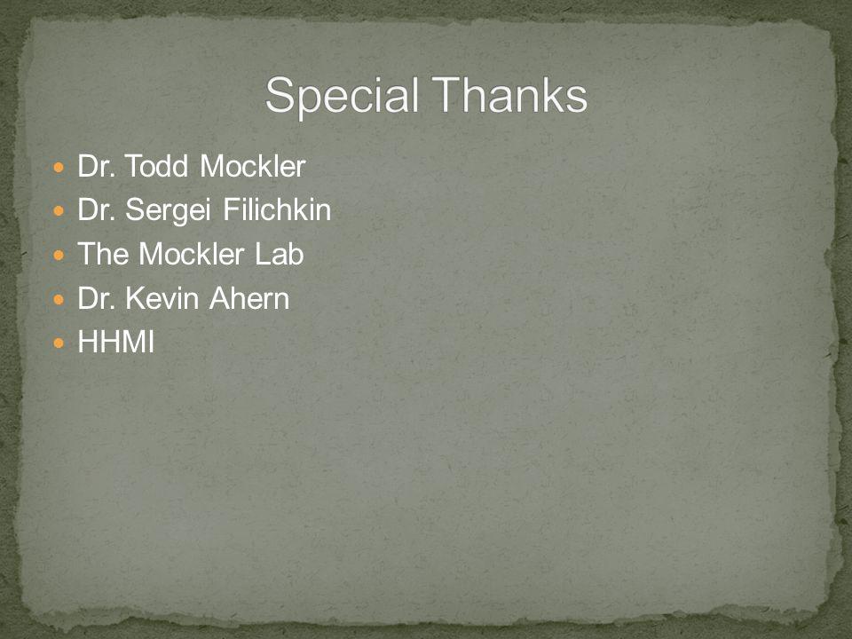 Dr. Todd Mockler Dr. Sergei Filichkin The Mockler Lab Dr. Kevin Ahern HHMI