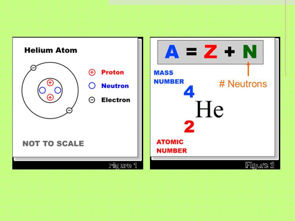 # Neutrons