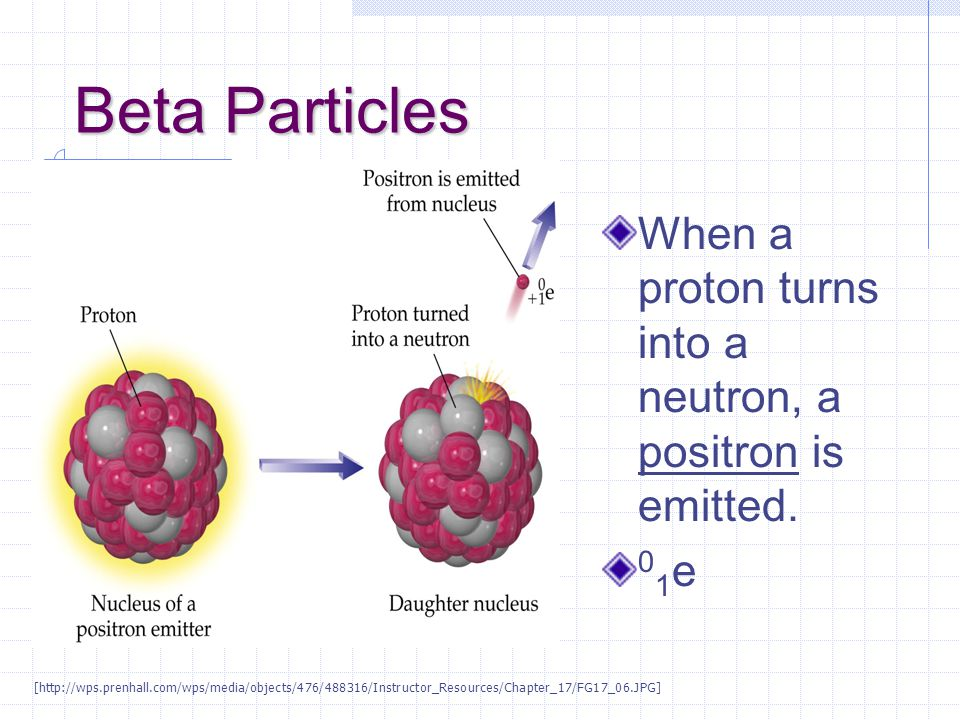 Beta Particles When a proton turns into a neutron, a positron is emitted.