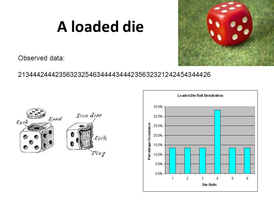 A loaded die Observed data: 213444244423563232546344443444235632321242454344426