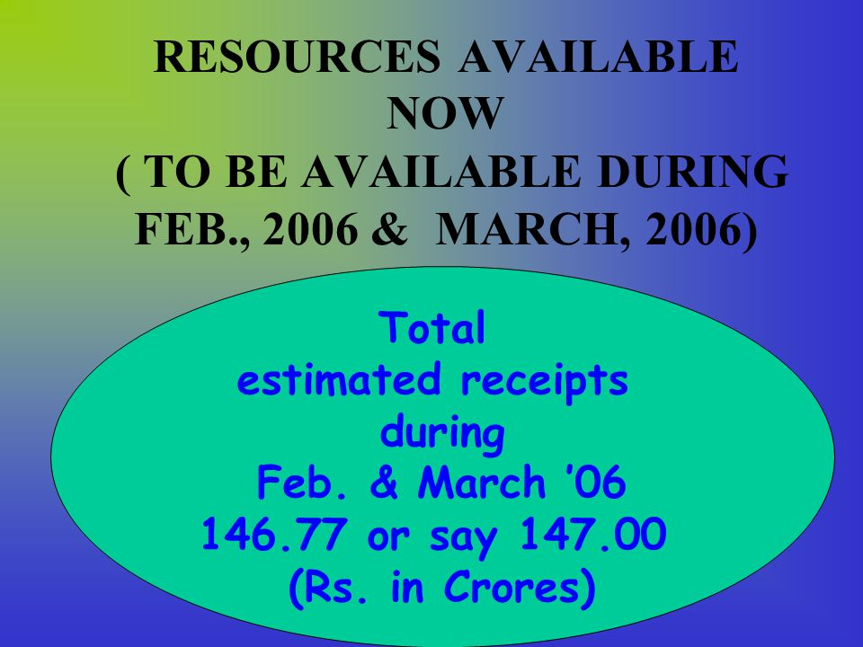 RESOURCES AVAILABLE NOW ( TO BE AVAILABLE DURING FEB., 2006 & MARCH, 2006) 5.00 V.