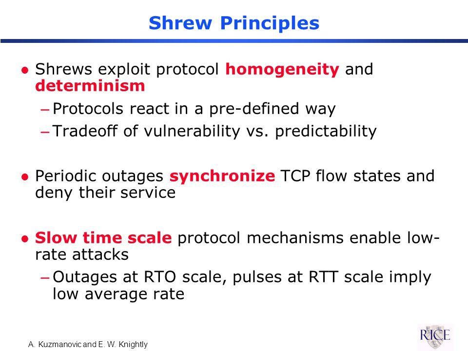 A. Kuzmanovic and E. W. Knightly Shrew Principles l Shrews exploit protocol homogeneity and determinism –Protocols react in a pre-defined way –Tradeof