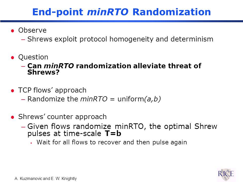 A. Kuzmanovic and E. W. Knightly End-point minRTO Randomization l Observe –Shrews exploit protocol homogeneity and determinism l Question –Can minRTO