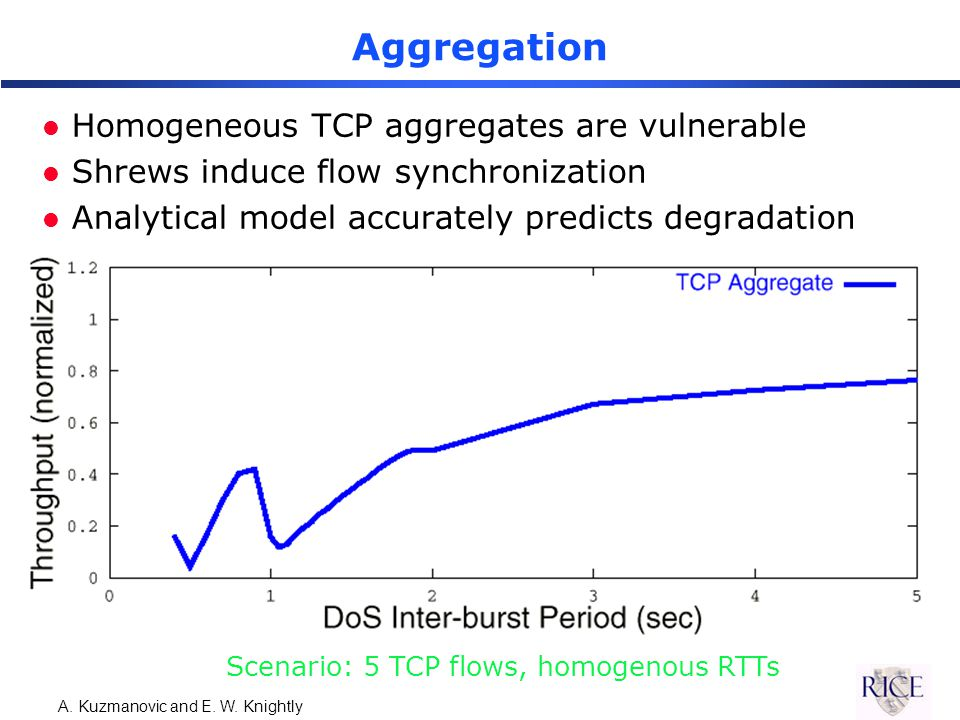 A. Kuzmanovic and E. W. Knightly Aggregation l Homogeneous TCP aggregates are vulnerable l Shrews induce flow synchronization l Analytical model accur