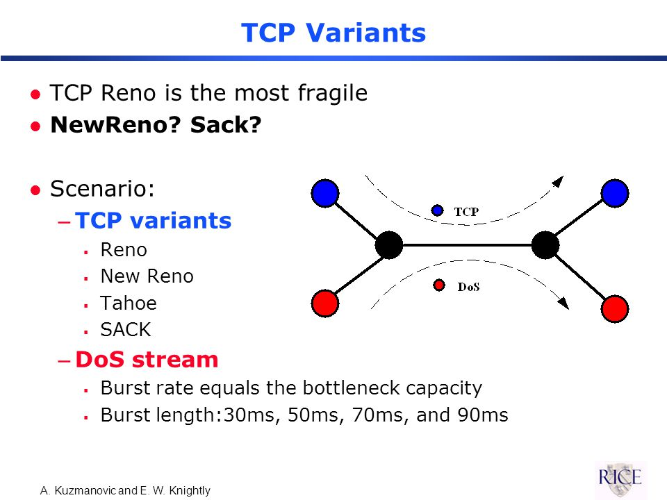 A. Kuzmanovic and E. W. Knightly TCP Variants l TCP Reno is the most fragile l NewReno.