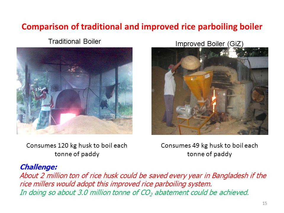 Comparison of traditional and improved rice parboiling boiler Consumes 120 kg husk to boil each tonne of paddy Consumes 49 kg husk to boil each tonne of paddy Challenge: About 2 million ton of rice husk could be saved every year in Bangladesh if the rice millers would adopt this improved rice parboiling system.